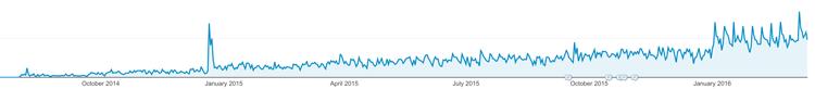 Google Analytics Tokyo